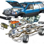 American Consumers Recover $225 Million As Court Approves Settlements Against Automotive Parts Cartel